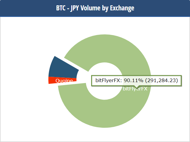 btc-volume-exchange